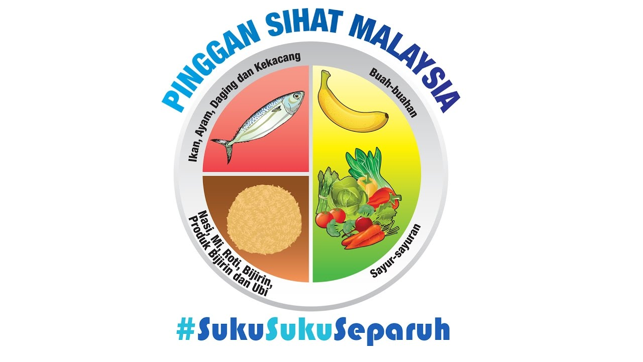 Image result for suku suku separuh